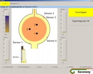 Bedienerbildschirm des SAVEDRY Systems (Lichtbogenofen)