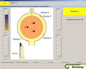 Дисплей оператора системы SAVEDRY ® на примере электродуговой печи