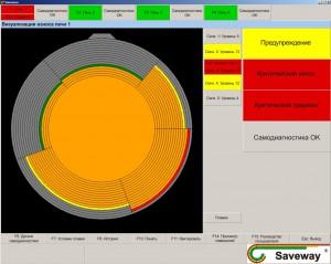 Анализ градиента износа на примере индукционной тигельной печи